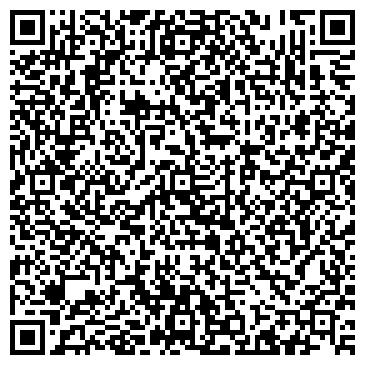 QR-код с контактной информацией организации Женская консультация