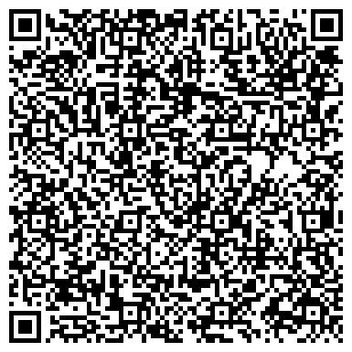 QR-код с контактной информацией организации Гуманитарно-педагогический факультет