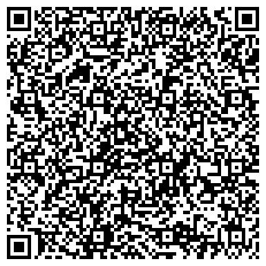 QR-код с контактной информацией организации Факультет почвоведения, агрохимии и экологии