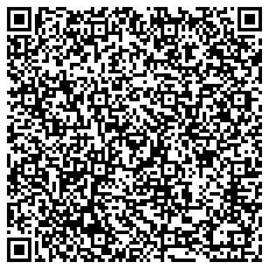 QR-код с контактной информацией организации Факультет садоводства и овощеводства