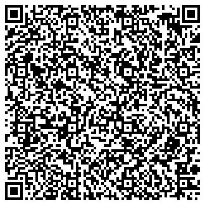 QR-код с контактной информацией организации Сельского поселения Березняковское