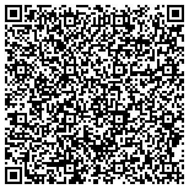 QR-код с контактной информацией организации Сектор бухгалтерского учёта, финансов и отчётности