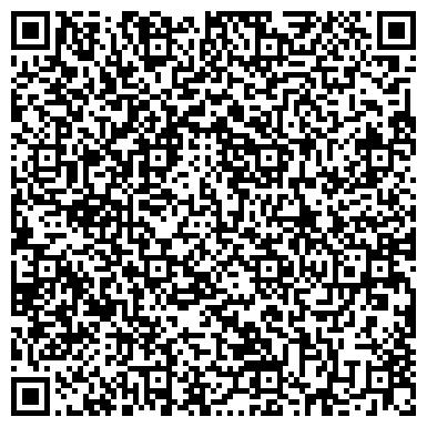 QR-код с контактной информацией организации Сектор по организационной работе и кадровым вопросам