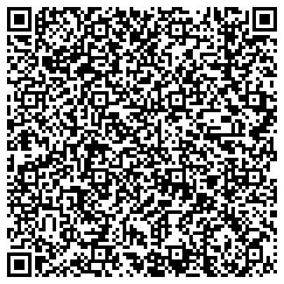 QR-код с контактной информацией организации Softkey