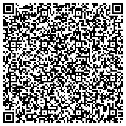 QR-код с контактной информацией организации Жилищник района Северное Медведково