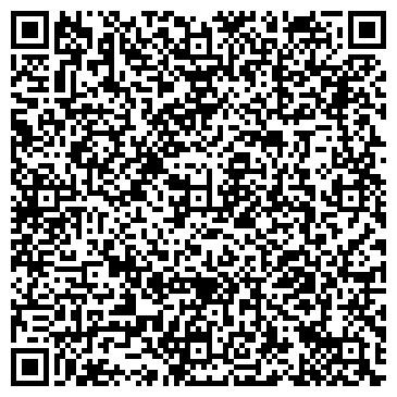 QR-код с контактной информацией организации ИП Фурсов Р.И.