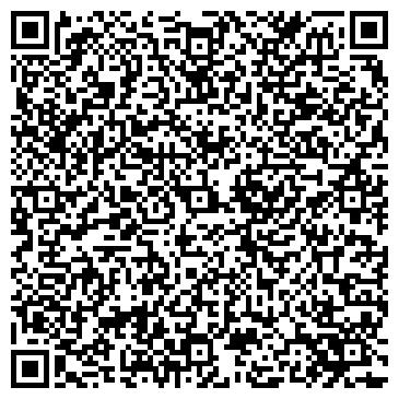 QR-код с контактной информацией организации КОРПОРАЦИЯ СЕМЕЙНОЙ МЕДИЦИНЫ