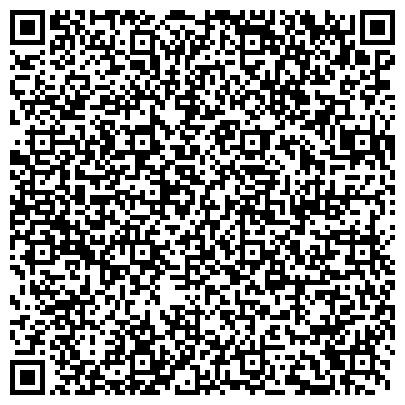 QR-код с контактной информацией организации Служба по вопросам строительства и инвестиционной политики