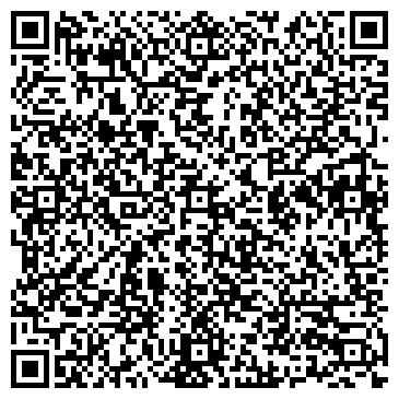 QR-код с контактной информацией организации ГОРОД КРАСОТЫ