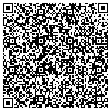 """QR-код с контактной информацией организации ГБУЗ г.Москвы """"Больница """"Кузнечики"""" ДЗМ"""""""