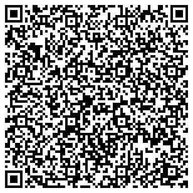 QR-код с контактной информацией организации Специалист по мобилизационной подготовке