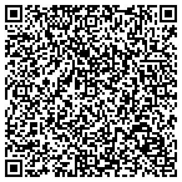 QR-код с контактной информацией организации КОМПЬЮТЕРНАЯ МЕБЕЛЬ