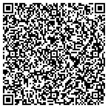 QR-код с контактной информацией организации Магазин овощей и фруктов, ИП Максимов А.В.
