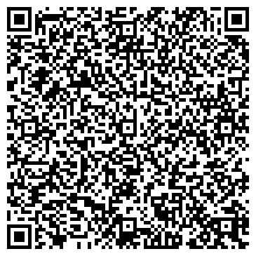 QR-код с контактной информацией организации Киоск по продаже фруктов и овощей, Рязанский район