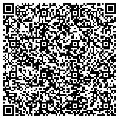 QR-код с контактной информацией организации РАСХОДНЫЕ МАТЕРИАЛЫ ДЛЯ ОРГТЕХНИКИ