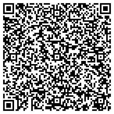QR-код с контактной информацией организации ПРОКУРАТУРА САО Г. МОСКВЫ