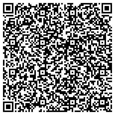 QR-код с контактной информацией организации ИП Агентство недвижимости «ГородNN»