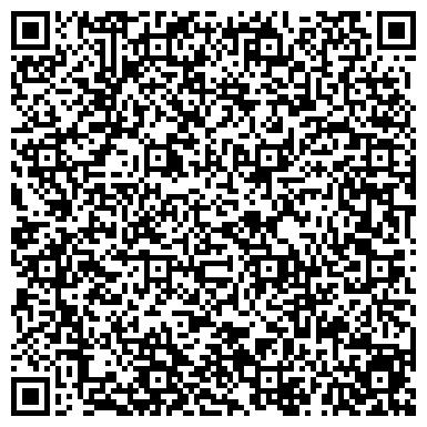 """QR-код с контактной информацией организации ИП """"Продажа муки оптом"""" ИП Гутник Н.Н"""