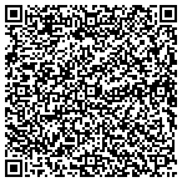 """QR-код с контактной информацией организации ООО """"Нитка-Иголка"""""""