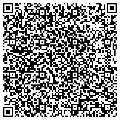 QR-код с контактной информацией организации ГНИИ СТАНДАРТИЗАЦИИ И КОНТРОЛЯ МЕДИЦИНСКИХ БИОЛОГИЧЕСКИХ ПРЕПАРАТОВ ИМ Л.А. ТАРАСЕВИЧА