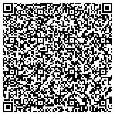 QR-код с контактной информацией организации НИИ РУССКОГО ЯЗЫКА ИМ. В.В. ВИНОГРАДОВА РАН