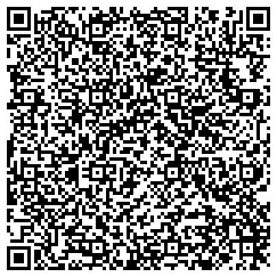 QR-код с контактной информацией организации ГУ ГОСУДАРСТВЕННЫЙ ОКЕАНОГРАФИЧЕСКИЙ ИНСТИТУТ