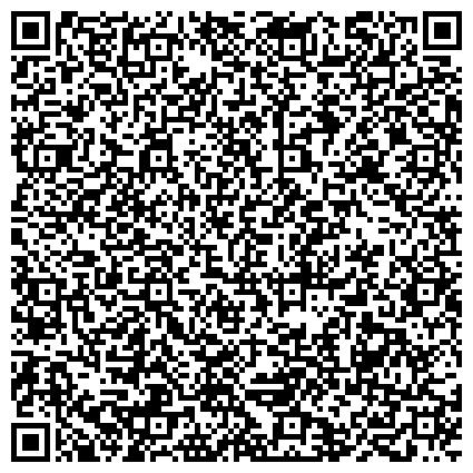 QR-код с контактной информацией организации НИИ ИНТРОСКОПИИ МНПО СПЕКТР