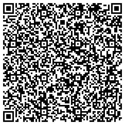 QR-код с контактной информацией организации НИИ ОБЩЕСТВЕННОГО ЗДОРОВЬЯ И УПРАВЛЕНИЯ ЗДРАВООХРАНЕНИЕМ