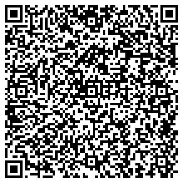 QR-код с контактной информацией организации НИИ ПРОБЛЕМ ОХРАНЫ ТРУДА, ООО
