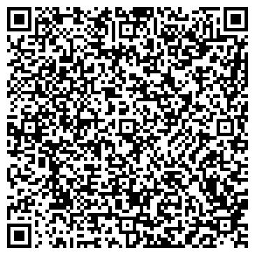 QR-код с контактной информацией организации ИП Хачатрян Оптовая продажа ткани