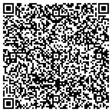 QR-код с контактной информацией организации ИП Гончаров Оптовая торговля мясом