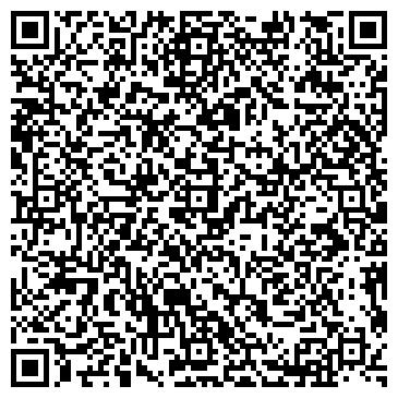 QR-код с контактной информацией организации ИП МИКО Интернет-магазин RUFFERUS