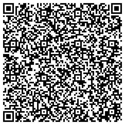 QR-код с контактной информацией организации ИП Попов Ремонт сварочного и другого электрооборудования