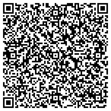 QR-код с контактной информацией организации ИП Папуша Сергей Петрович Грузоперевозки