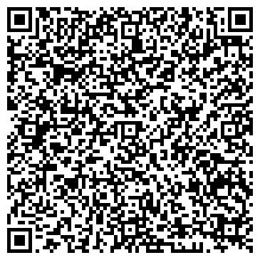 QR-код с контактной информацией организации Внутренние и наружные отделочные работы, ИП Гончаренко