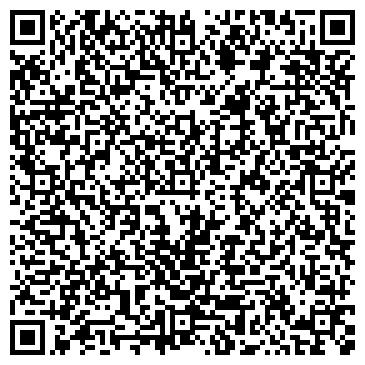 QR-код с контактной информацией организации НПП СИНТ-Харьков