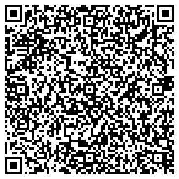 QR-код с контактной информацией организации АВТОЮРИСТЫ