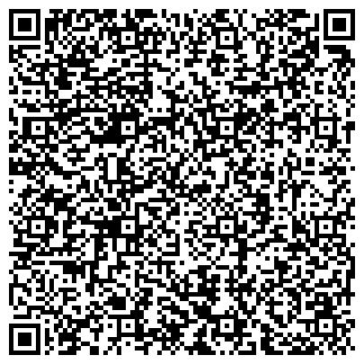 QR-код с контактной информацией организации NORTH ISLAND IMMIGRATION & EDUCATION CONSULTANTS LTD