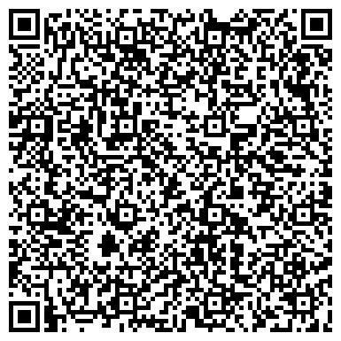 """QR-код с контактной информацией организации Рекламная мастерская """"Аванта"""""""