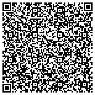 QR-код с контактной информацией организации Ремонт электроплит в Харькове