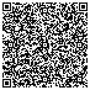 QR-код с контактной информацией организации ИП Владимир Отделочные и электромонтажные работы