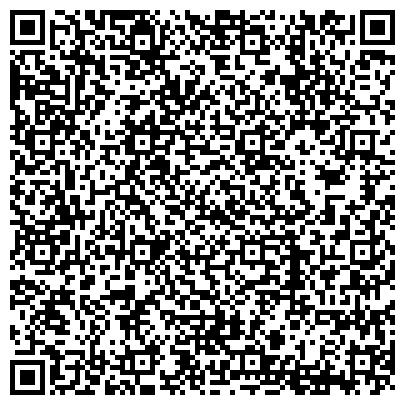 QR-код с контактной информацией организации ООО Национальный центр социологических исследований