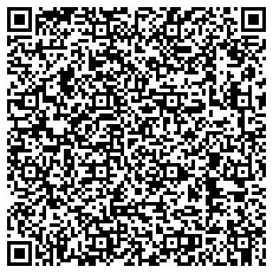 QR-код с контактной информацией организации ООО Курортный центр Фармамед