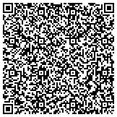 """QR-код с контактной информацией организации """"Гродненское агентство по оказанию риэлтерских услуг"""""""