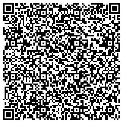 QR-код с контактной информацией организации ФЕДЕРАЦИЯ ФИГУРНОГО КАТАНИЯ НА КОНЬКАХ РОССИИ