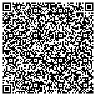 QR-код с контактной информацией организации РОССИЙСКАЯ ФЕДЕРАЦИЯ ПРЫЖКОВ В ВОДУ