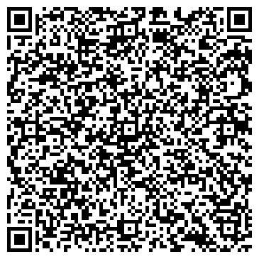 QR-код с контактной информацией организации ИП Макаренко Т.А. Фотопечать