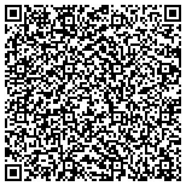 QR-код с контактной информацией организации ФЕДЕРАЦИЯ СИНХРОННОГО ПЛАВАНИЯ РОССИИ