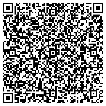 QR-код с контактной информацией организации ФЕДЕРАЦИЯ СУМО РОССИИ