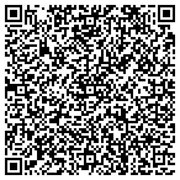 QR-код с контактной информацией организации ФЕДЕРАЦИЯ ФРИСТАЙЛА РОССИИ
